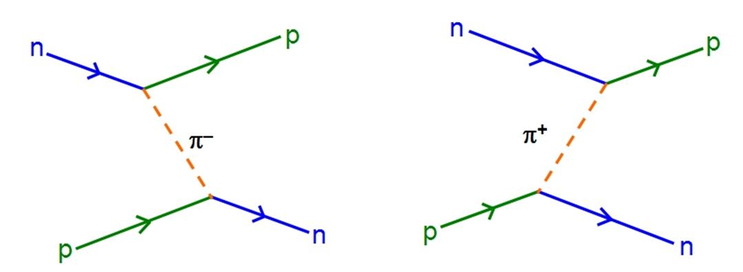 شكل 1