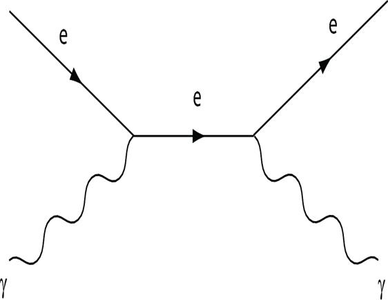 شكل 5